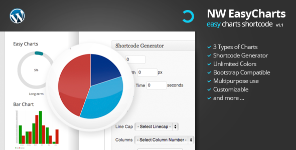 Easy Charts Grid Shortcode for WordPress