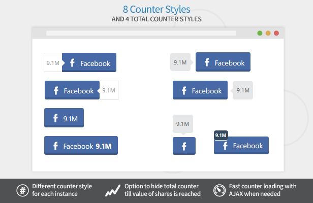 Easy Social Share Button counter