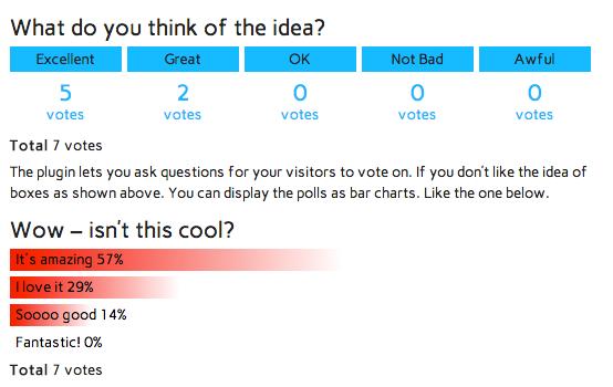 WordPress Easy Polling Plugin