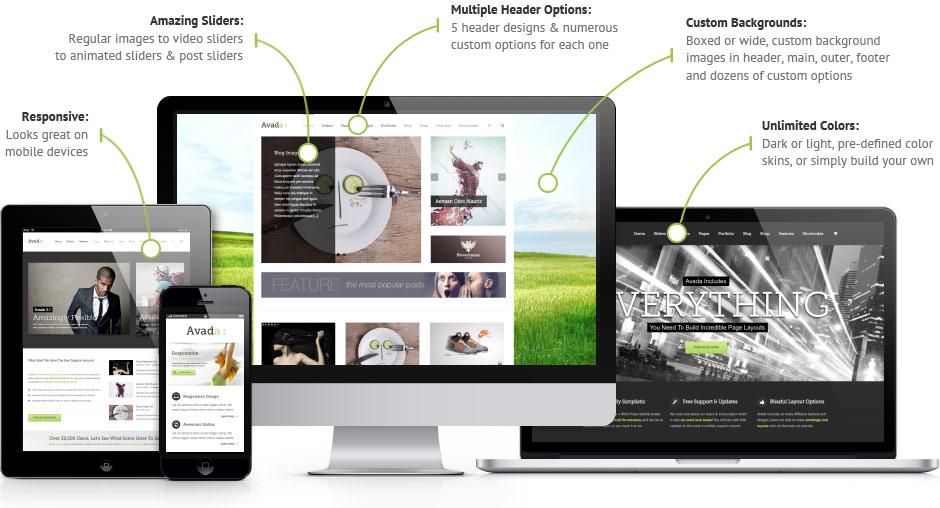 Avada Theme Responsive design